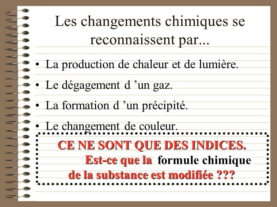 3. Les changements….. physiques Ils ne modifient pas la nature de la substance. Ex:. La glace, leau et un nuage sont formés de la même substance chimi