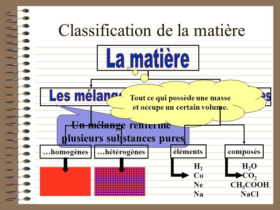 Classification de la matière Un mélange renferme plusieurs substances pures Tout ce qui possède une masse et occupe un certain volume.