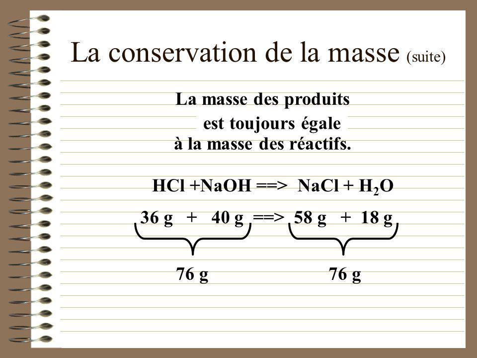 Les réactions chimiques HCl +NaOH ==> NaCl + H 2 O réactifsproduits