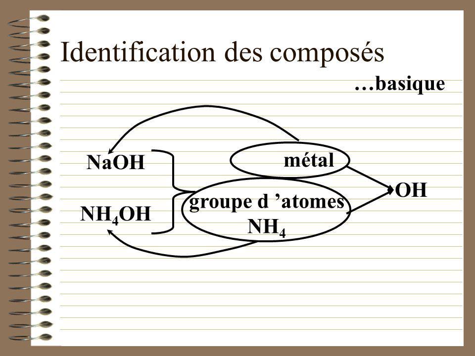 Identification des composés HCl H 2 SO 4 CH 3 COOH …acides H non-métal groupe d atomes Un cas spécial, le….