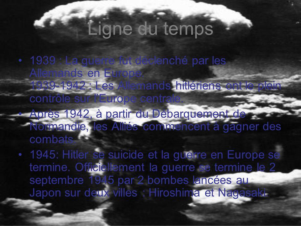 Ligne du temps 1939 : La guerre fut déclenché par les Allemands en Europe. 1939-1942 : Les Allemands hitlériens ont le plein contrôle sur lEurope cent