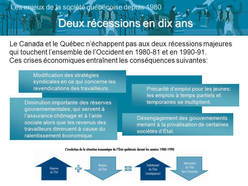 Deux récessions en dix ans Les enjeux de la société québécoise depuis 1980 Le Canada et le Québec néchappent pas aux deux récessions majeures qui touchent lensemble de lOccident en 1980-81 et en 1990-91.