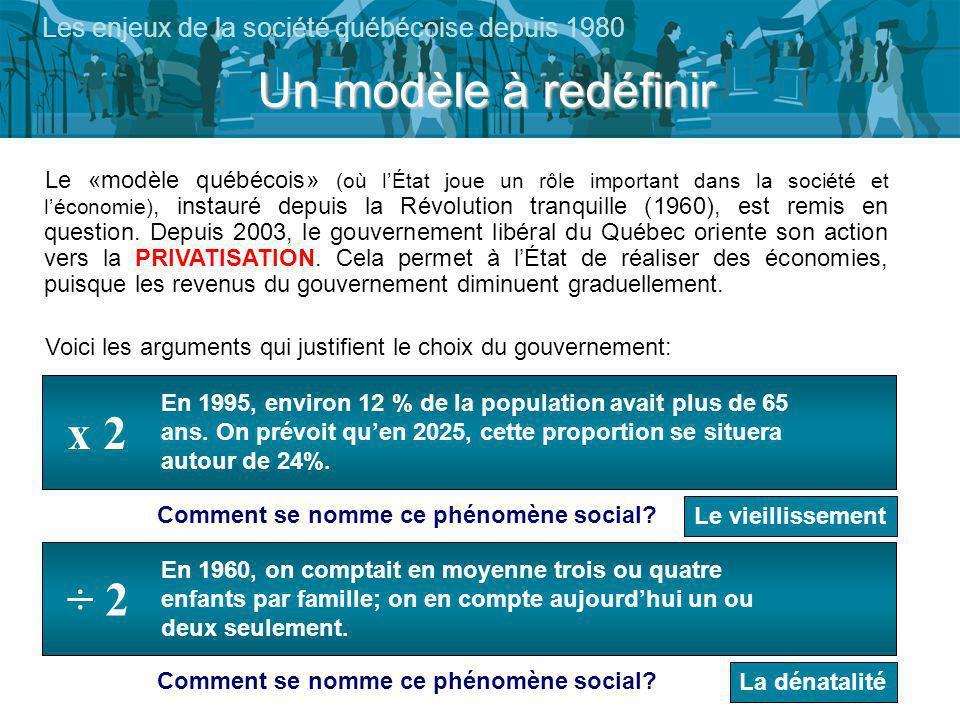Un modèle à redéfinir Les enjeux de la société québécoise depuis 1980 Le «modèle québécois» (où lÉtat joue un rôle important dans la société et léconomie), instauré depuis la Révolution tranquille (1960), est remis en question.