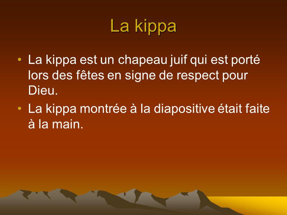 Habits La Kippa Le Schtreimel Le Talit Le Tekhelet