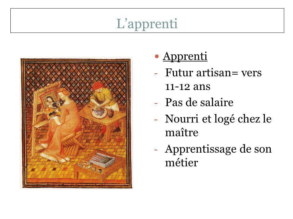 Lapprenti Apprenti - Futur artisan= vers 11-12 ans - Pas de salaire - Nourri et logé chez le maître - Apprentissage de son métier