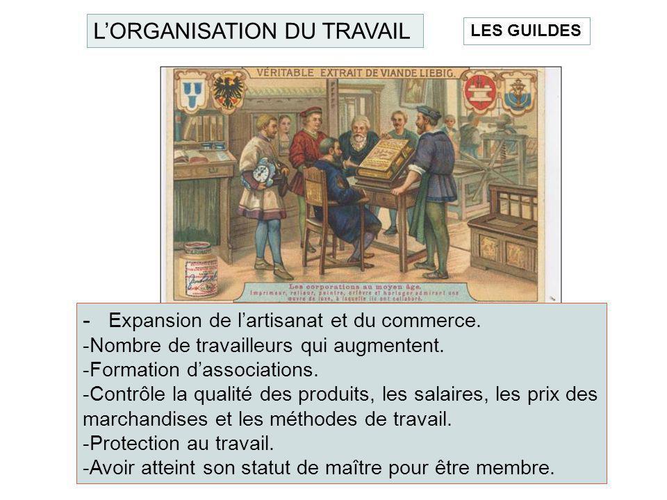 LORGANISATION DU TRAVAIL - Expansion de lartisanat et du commerce. -Nombre de travailleurs qui augmentent. -Formation dassociations. -Contrôle la qual