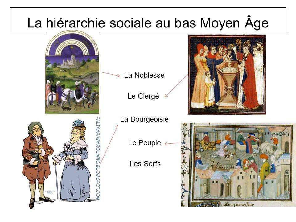 Changements dans la hiérarchie sociale Différences entre le haut Moyen Âge et le bas Moyen Âge: - La bourgeoisie marchande gagne en influence sur les seigneurs car les guerres deviennent plus rares et les seigneurs perdent le pouvoir.