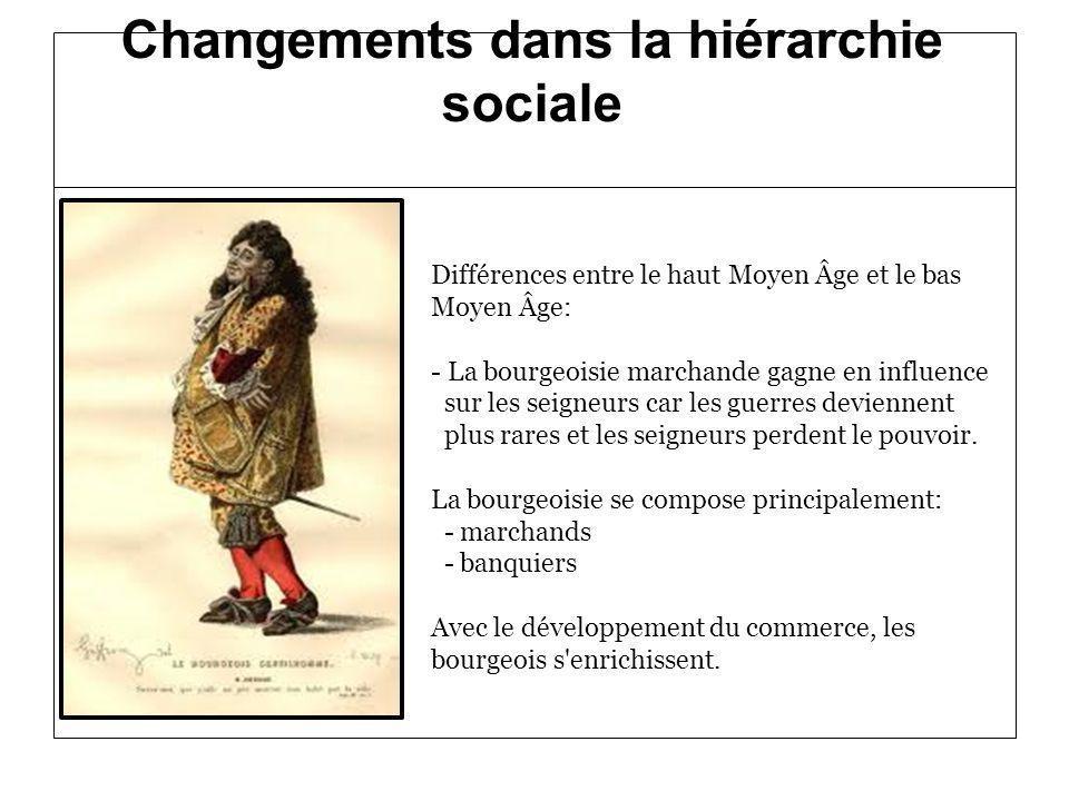 Changements dans la hiérarchie sociale Différences entre le haut Moyen Âge et le bas Moyen Âge: - La bourgeoisie marchande gagne en influence sur les