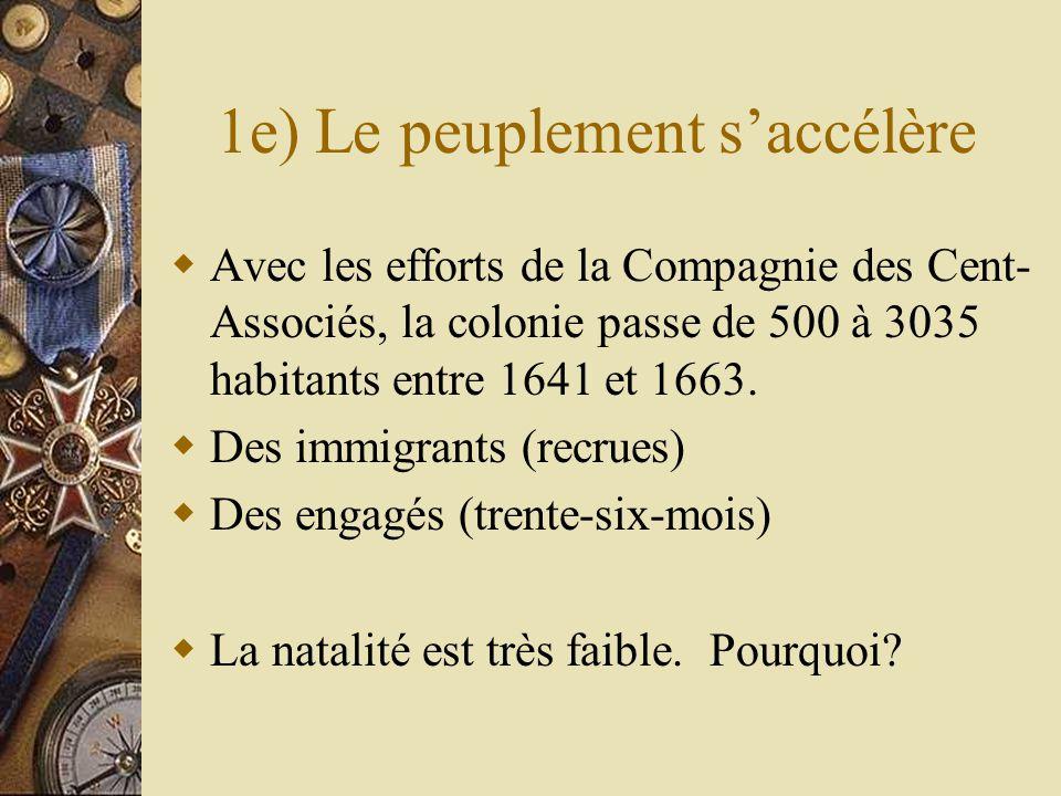 1e) Le peuplement saccélère Avec les efforts de la Compagnie des Cent- Associés, la colonie passe de 500 à 3035 habitants entre 1641 et 1663. Des immi