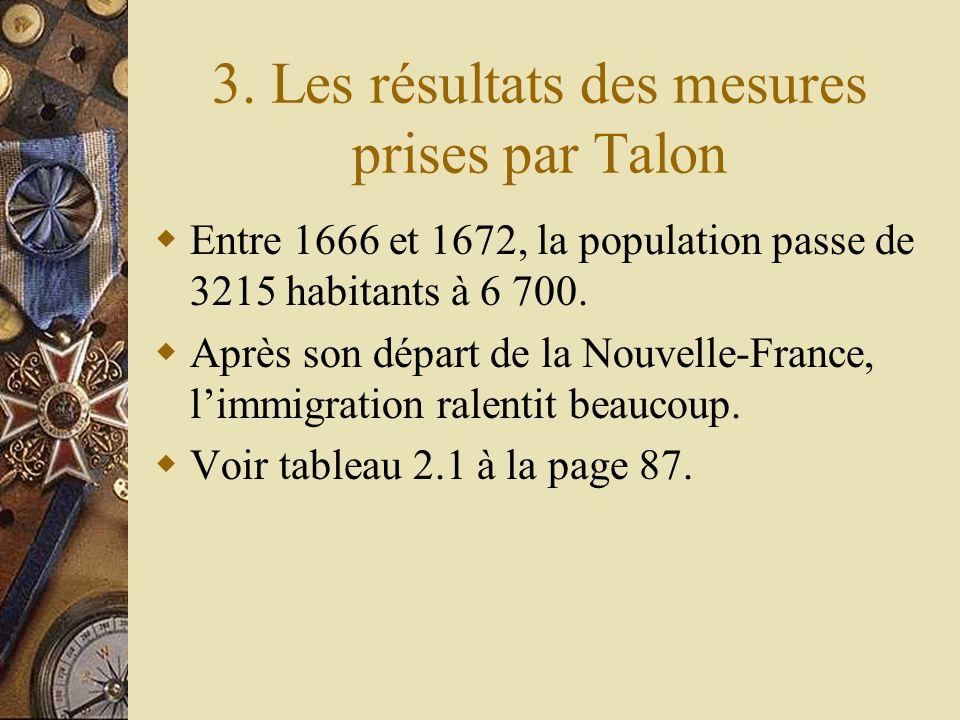 3. Les résultats des mesures prises par Talon Entre 1666 et 1672, la population passe de 3215 habitants à 6 700. Après son départ de la Nouvelle-Franc