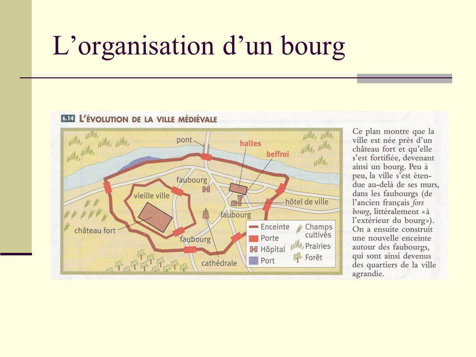 Lorganisation dun bourg
