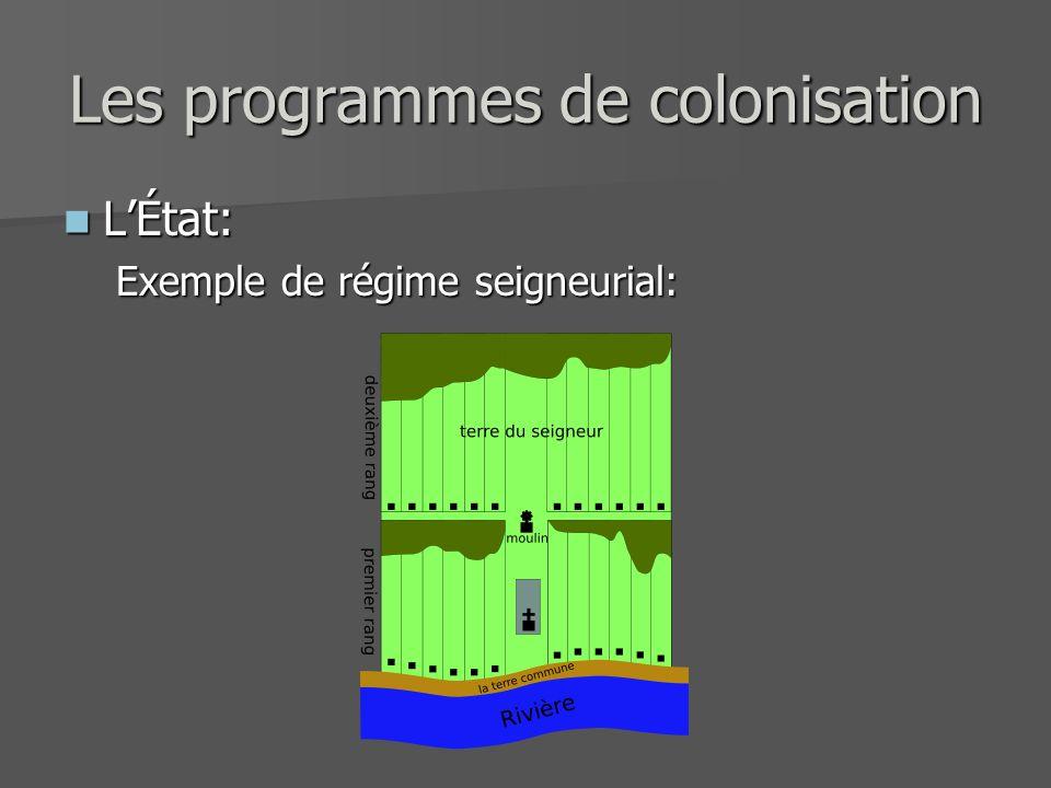 Les programmes de colonisation LÉtat: LÉtat: Exemple de régime seigneurial: