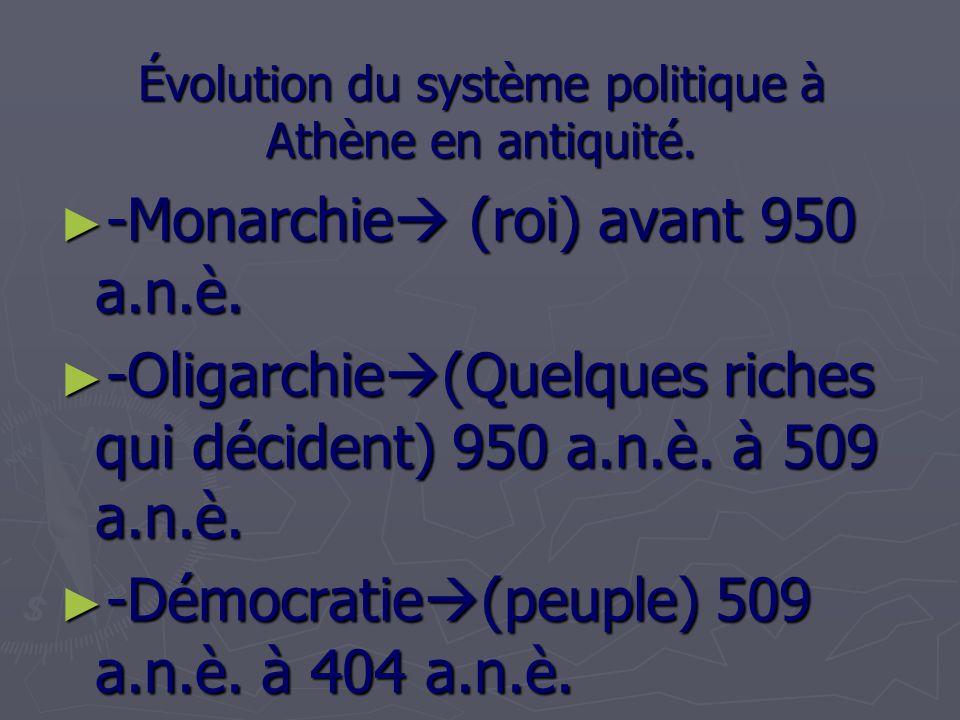 Limites de la démocratie athénienne: Ne satisfait pas tous les citoyens.