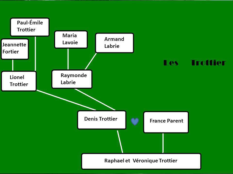 Paul-Émile Trottier Jeannette Fortier Lionel Trottier Denis Trottier Raymonde Labrie Maria Lavoie Armand Labrie France Parent Raphael et Véronique Tro