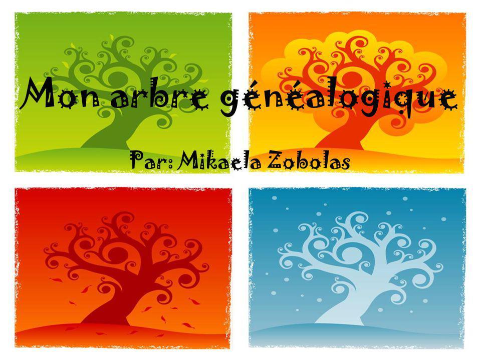 Mon arbre généalogique Par: Mikaela Zobolas