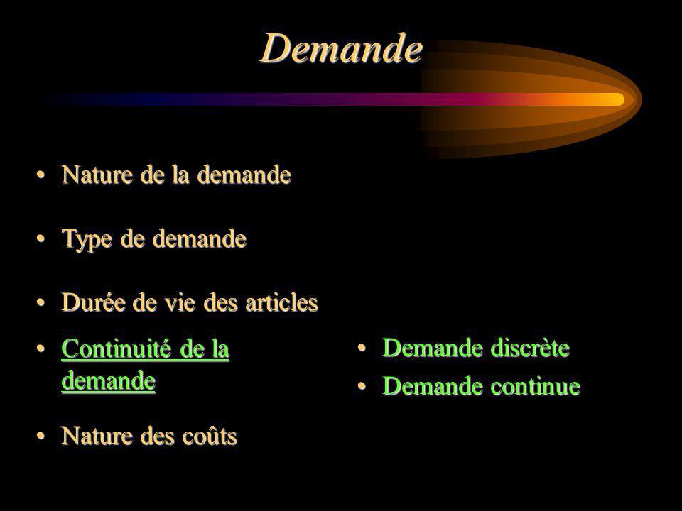 Nature de la demandeNature de la demande Type de demandeType de demande Durée de vie des articlesDurée de vie des articles Continuité de la demandeContinuité de la demande Nature des coûtsNature des coûts Demande discrèteDemande discrète Demande continueDemande continue Demande