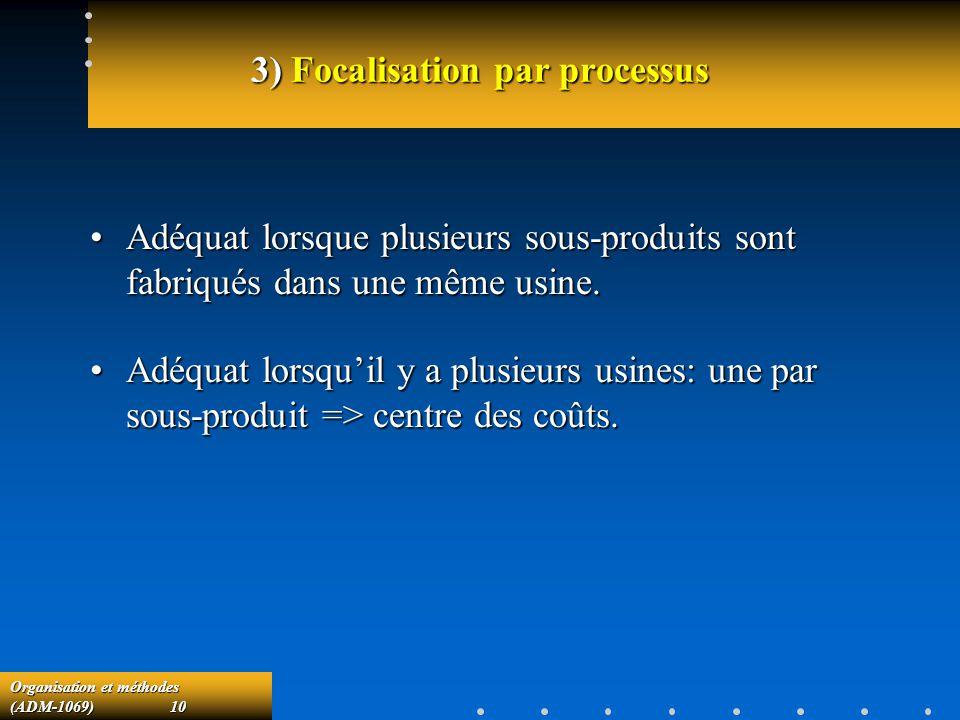 Organisation et méthodes (ADM-1069) 10 3) Focalisation par processus Adéquat lorsque plusieurs sous-produits sont fabriqués dans une même usine.Adéqua