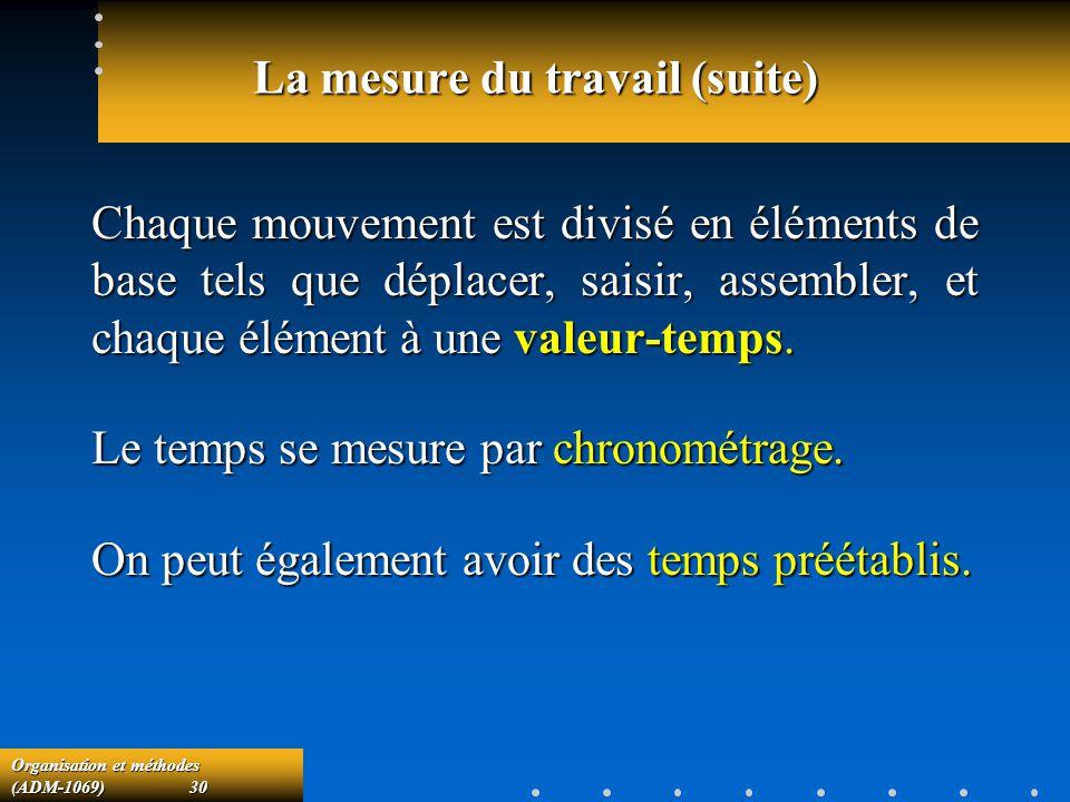 Organisation et méthodes (ADM-1069) 30 La mesure du travail (suite) Chaque mouvement est divisé en éléments de base tels que déplacer, saisir, assembl