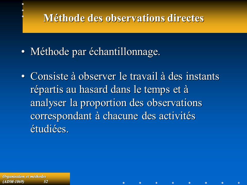 Organisation et méthodes (ADM-1069) 52 Méthode des observations directes Méthode par échantillonnage.Méthode par échantillonnage. Consiste à observer