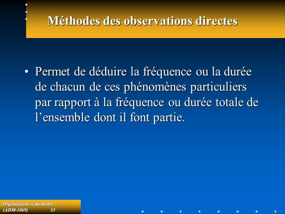 Organisation et méthodes (ADM-1069) 53 Méthodes des observations directes Permet de déduire la fréquence ou la durée de chacun de ces phénomènes parti