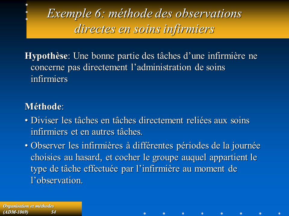 Organisation et méthodes (ADM-1069) 54 Exemple 6: méthode des observations directes en soins infirmiers Hypothèse: Une bonne partie des tâches dune in