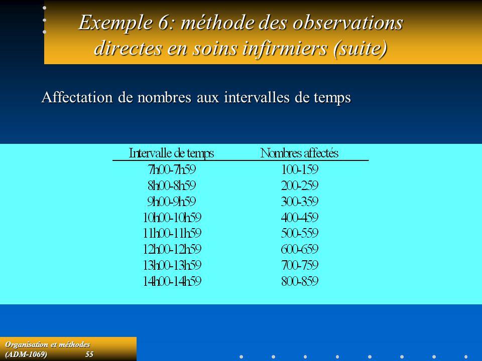 Organisation et méthodes (ADM-1069) 55 Exemple 6: méthode des observations directes en soins infirmiers (suite) Affectation de nombres aux intervalles