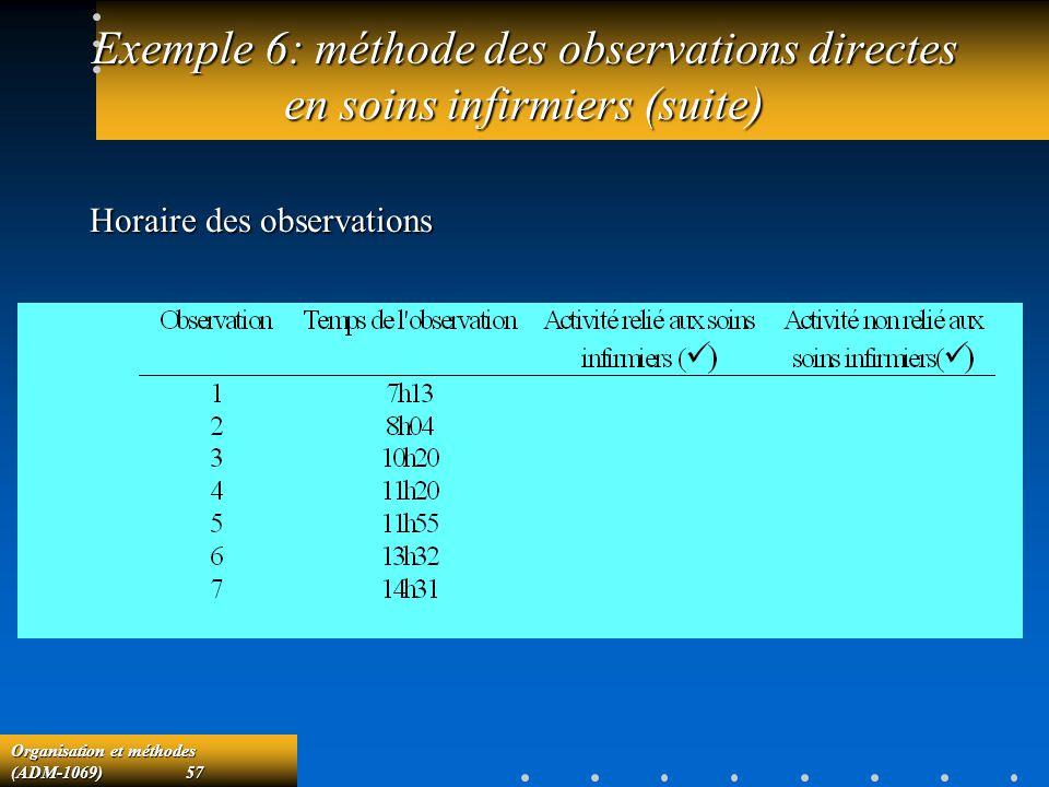 Organisation et méthodes (ADM-1069) 57 Exemple 6: méthode des observations directes en soins infirmiers (suite) Horaire des observations