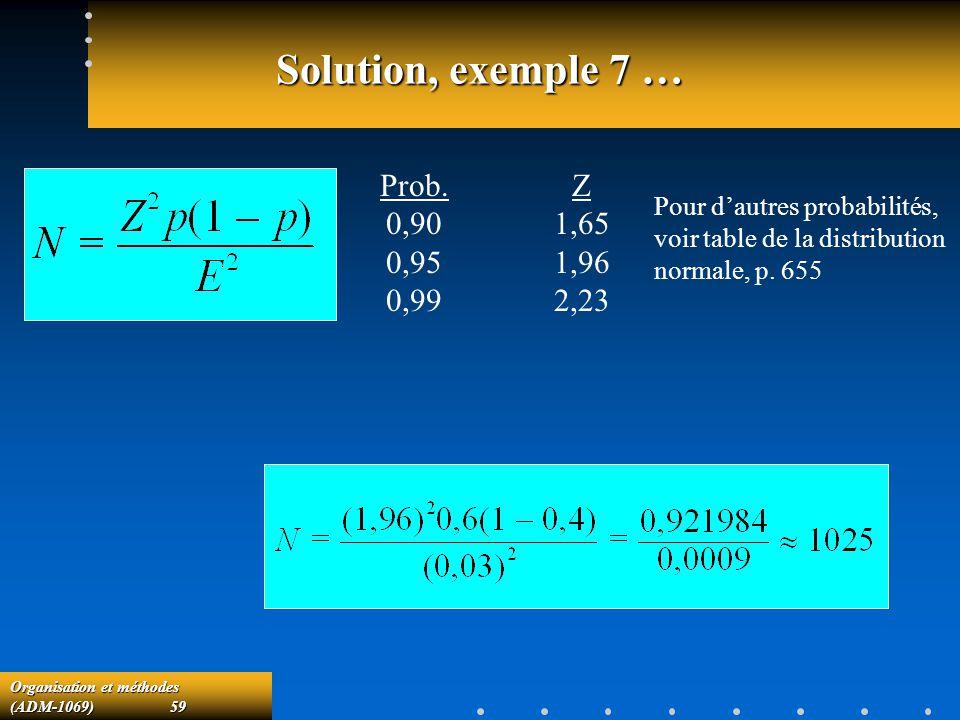 Organisation et méthodes (ADM-1069) 59 Solution, exemple 7 … Prob.Z 0,901,65 0,951,96 0,992,23 Pour dautres probabilités, voir table de la distributio