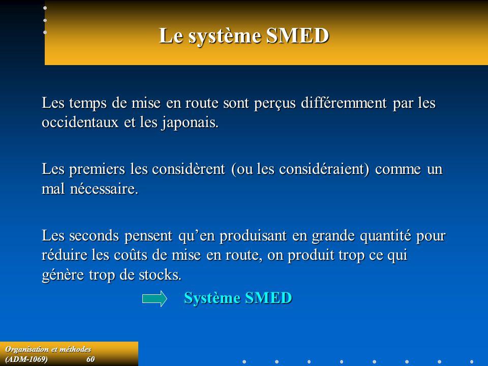 Organisation et méthodes (ADM-1069) 60 Le système SMED Les temps de mise en route sont perçus différemment par les occidentaux et les japonais. Les pr