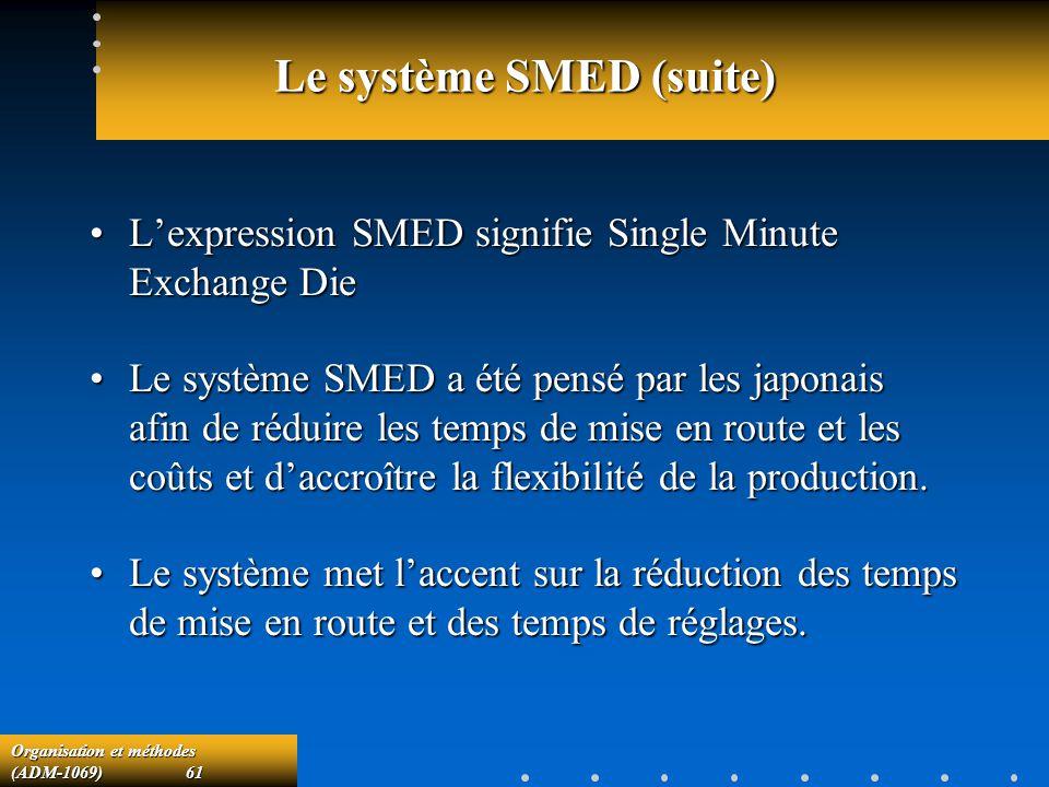 Organisation et méthodes (ADM-1069) 61 Le système SMED (suite) Lexpression SMED signifie Single Minute Exchange DieLexpression SMED signifie Single Mi