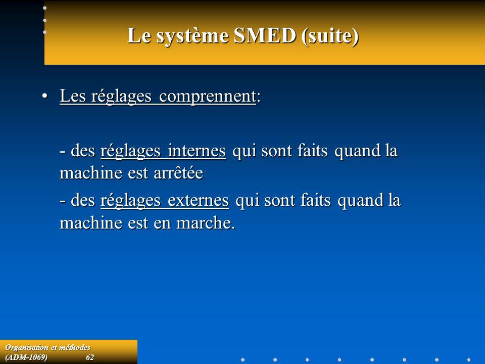 Organisation et méthodes (ADM-1069) 62 Le système SMED (suite) Les réglages comprennent:Les réglages comprennent: - des réglages internes qui sont fai