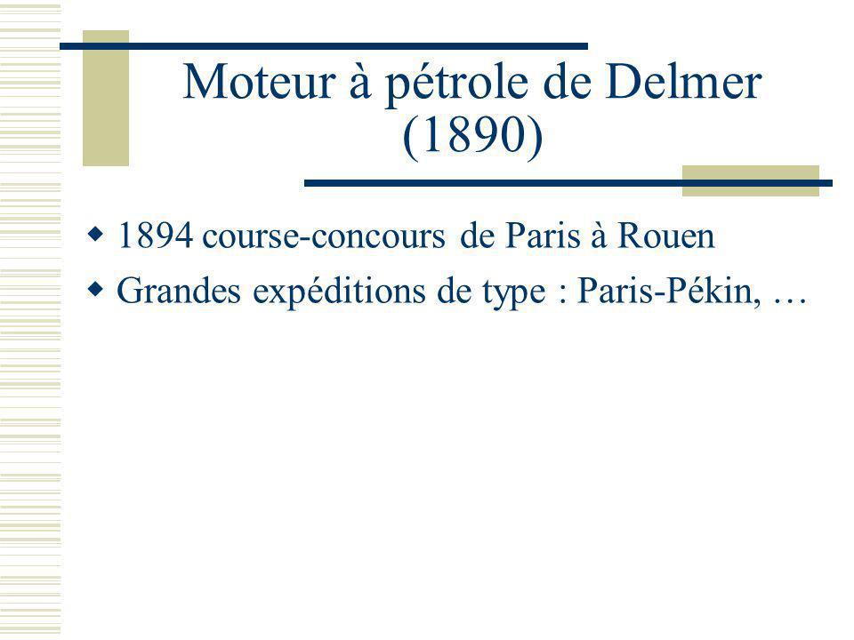 Moteur à pétrole de Delmer (1890) 1894 course-concours de Paris à Rouen Grandes expéditions de type : Paris-Pékin, …