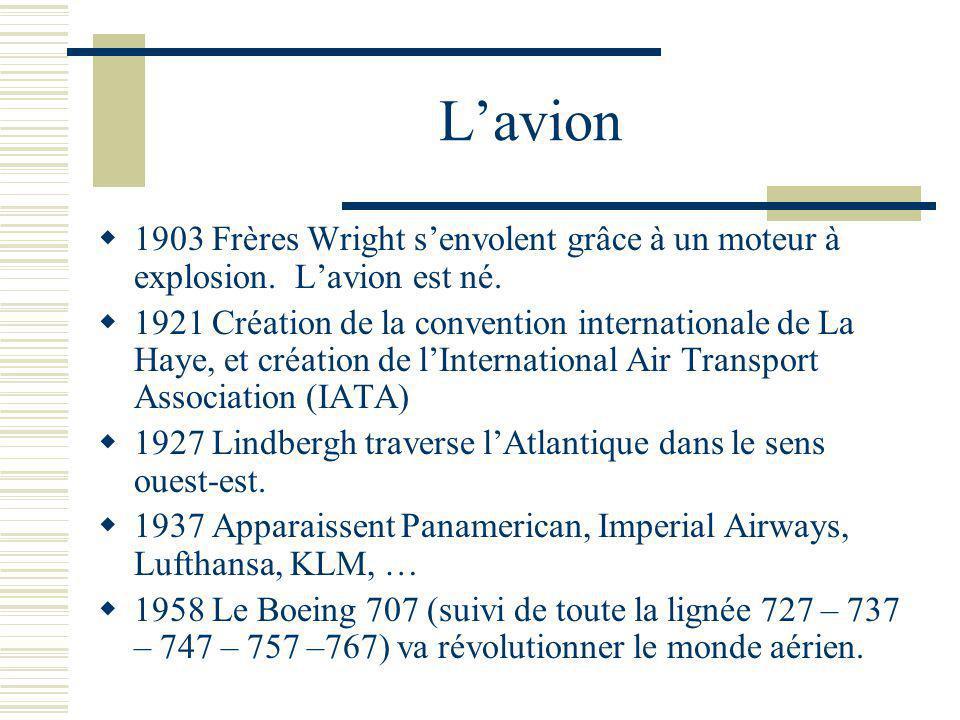 Lavion 1903 Frères Wright senvolent grâce à un moteur à explosion.