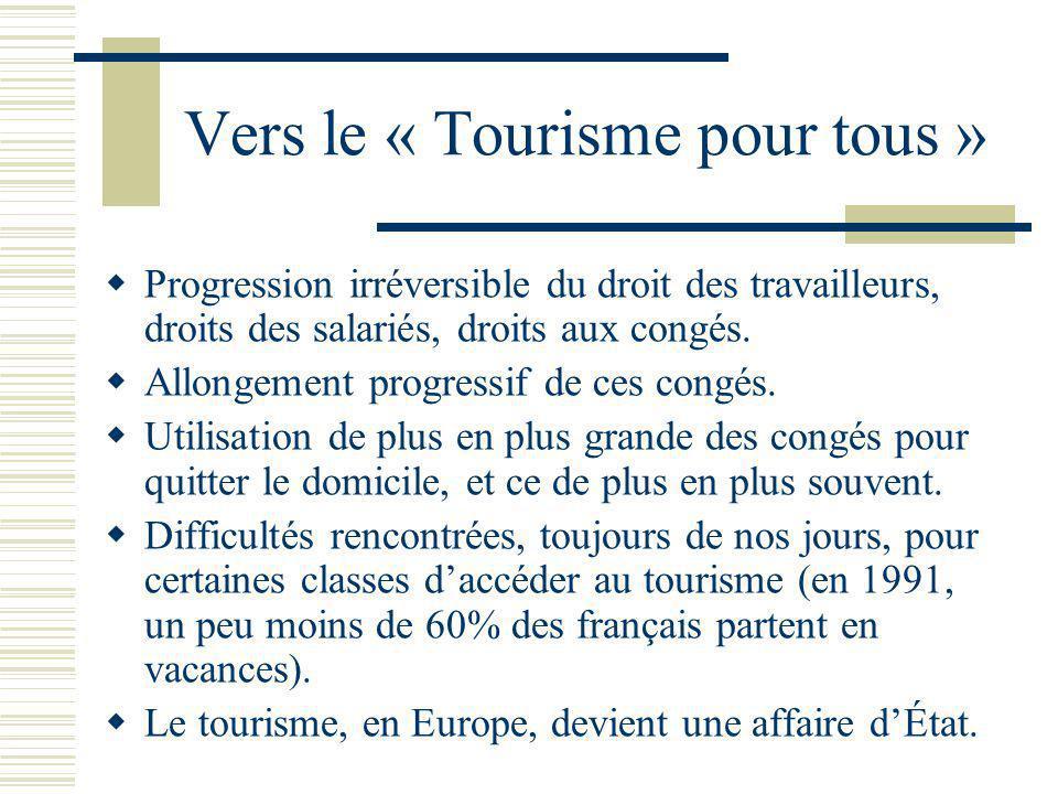 Vers le « Tourisme pour tous » Progression irréversible du droit des travailleurs, droits des salariés, droits aux congés.