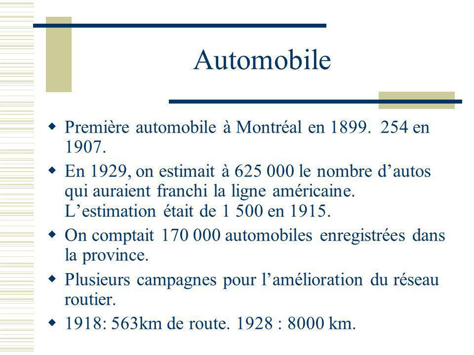 Automobile Première automobile à Montréal en 1899.
