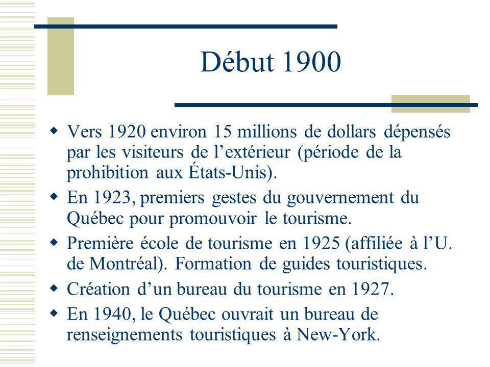 Début 1900 Vers 1920 environ 15 millions de dollars dépensés par les visiteurs de lextérieur (période de la prohibition aux États-Unis).