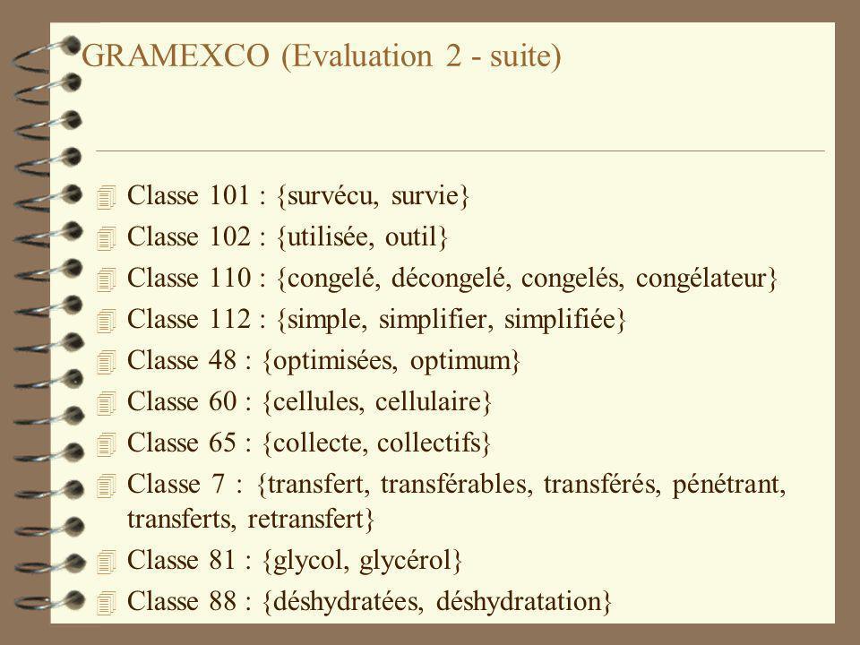 GRAMEXCO (Evaluation 2 - suite) 4 Classe 101 : {survécu, survie} 4 Classe 102 : {utilisée, outil} 4 Classe 110 : {congelé, décongelé, congelés, congélateur} 4 Classe 112 : {simple, simplifier, simplifiée} 4 Classe 48 : {optimisées, optimum} 4 Classe 60 : {cellules, cellulaire} 4 Classe 65 : {collecte, collectifs} 4 Classe 7 : {transfert, transférables, transférés, pénétrant, transferts, retransfert} 4 Classe 81 : {glycol, glycérol} 4 Classe 88 : {déshydratées, déshydratation}