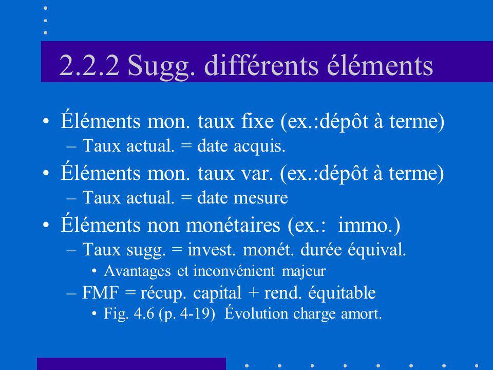 2.2.2 Sugg. différents éléments Éléments mon. taux fixe (ex.:dépôt à terme) –Taux actual. = date acquis. Éléments mon. taux var. (ex.:dépôt à terme) –