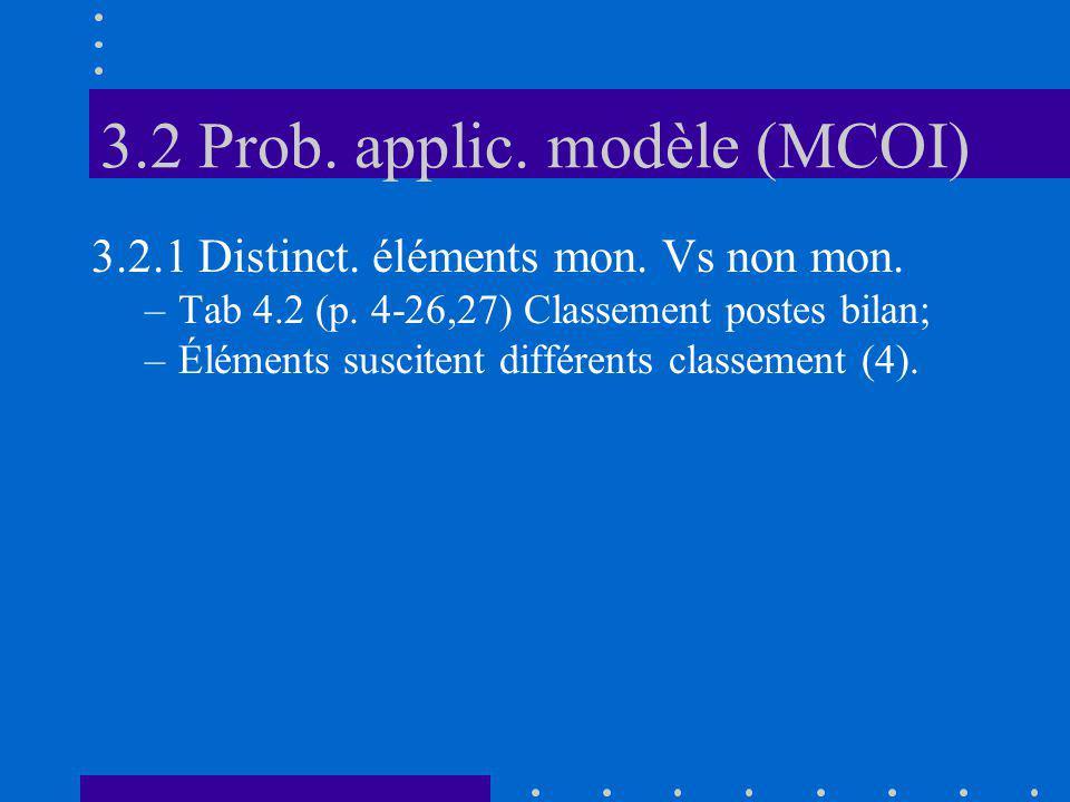 3.2 Prob. applic. modèle (MCOI) 3.2.1 Distinct. éléments mon. Vs non mon. –Tab 4.2 (p. 4-26,27) Classement postes bilan; –Éléments suscitent différent