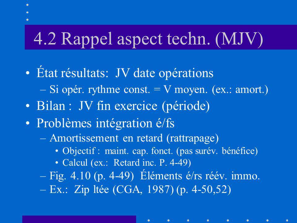 4.2 Rappel aspect techn. (MJV) État résultats: JV date opérations –Si opér.