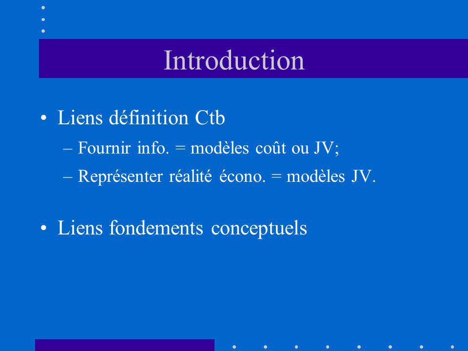 Introduction Liens définition Ctb –Fournir info. = modèles coût ou JV; –Représenter réalité écono. = modèles JV. Liens fondements conceptuels
