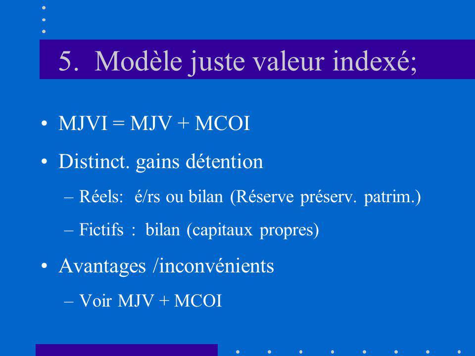 5. Modèle juste valeur indexé; MJVI = MJV + MCOI Distinct. gains détention –Réels: é/rs ou bilan (Réserve préserv. patrim.) –Fictifs : bilan (capitaux
