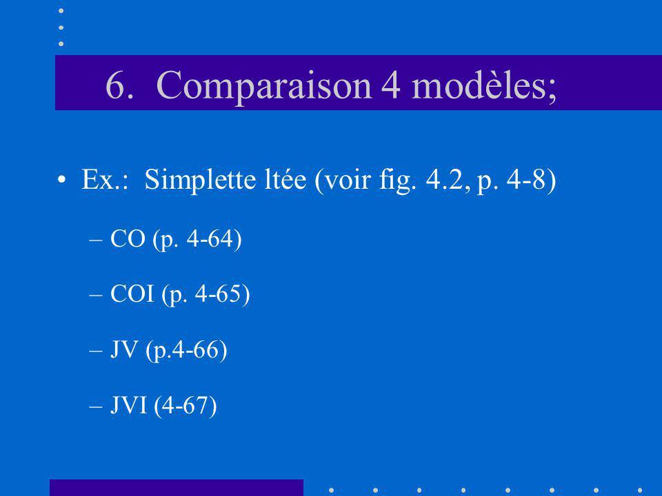 6. Comparaison 4 modèles; Ex.: Simplette ltée (voir fig. 4.2, p. 4-8) –CO (p. 4-64) –COI (p. 4-65) –JV (p.4-66) –JVI (4-67)