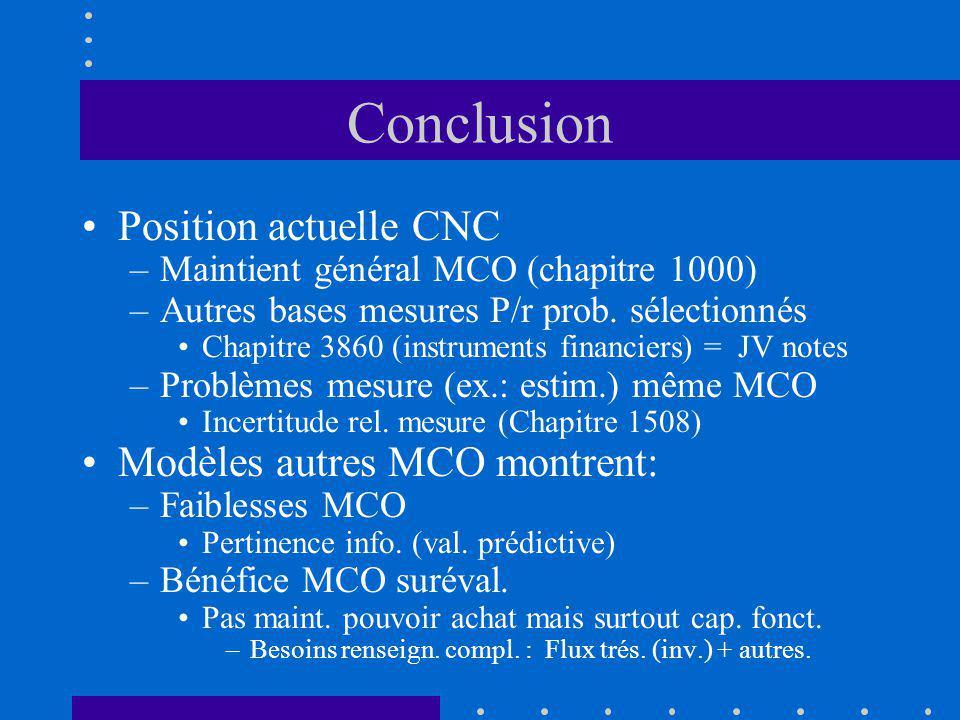Conclusion Position actuelle CNC –Maintient général MCO (chapitre 1000) –Autres bases mesures P/r prob. sélectionnés Chapitre 3860 (instruments financ