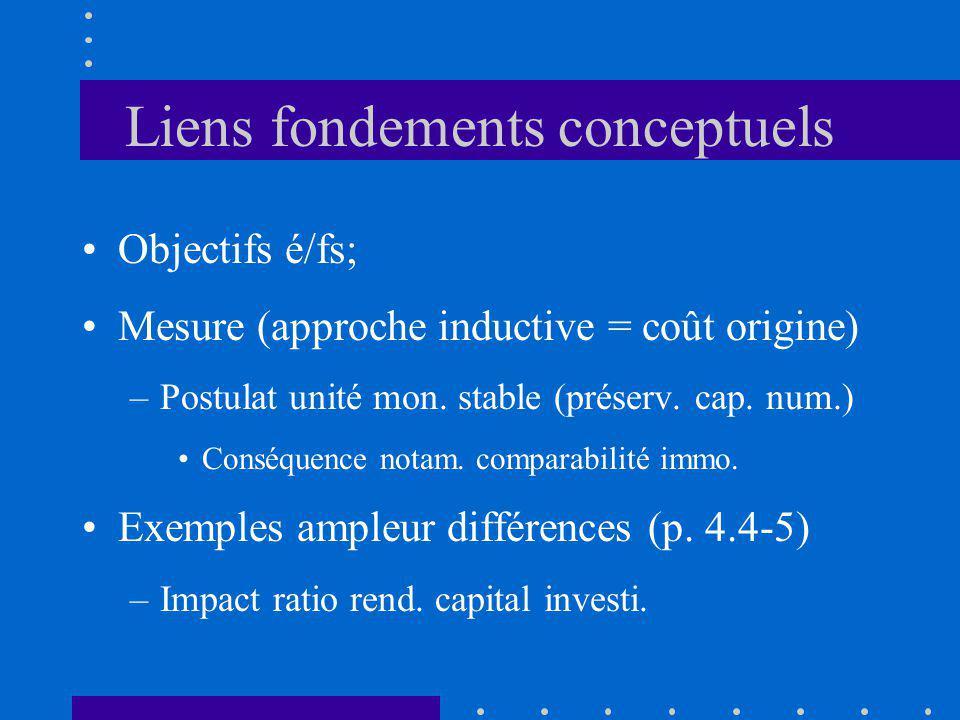 Objectifs é/fs; Mesure (approche inductive = coût origine) –Postulat unité mon. stable (préserv. cap. num.) Conséquence notam. comparabilité immo. Exe