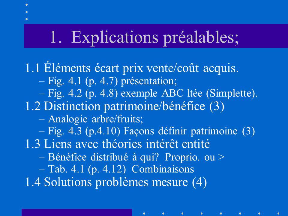 1. Explications préalables; 1.1 Éléments écart prix vente/coût acquis. –Fig. 4.1 (p. 4.7) présentation; –Fig. 4.2 (p. 4.8) exemple ABC ltée (Simplette