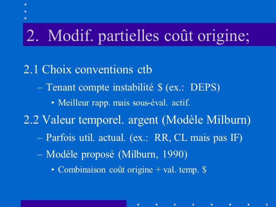 2. Modif. partielles coût origine; 2.1 Choix conventions ctb –Tenant compte instabilité $ (ex.: DEPS) Meilleur rapp. mais sous-éval. actif. 2.2 Valeur
