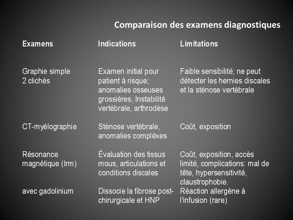 Comparaison des examens diagnostiques