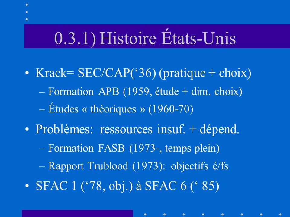 0.3.1) Histoire États-Unis Krack= SEC/CAP(36) (pratique + choix) –Formation APB (1959, étude + dim.