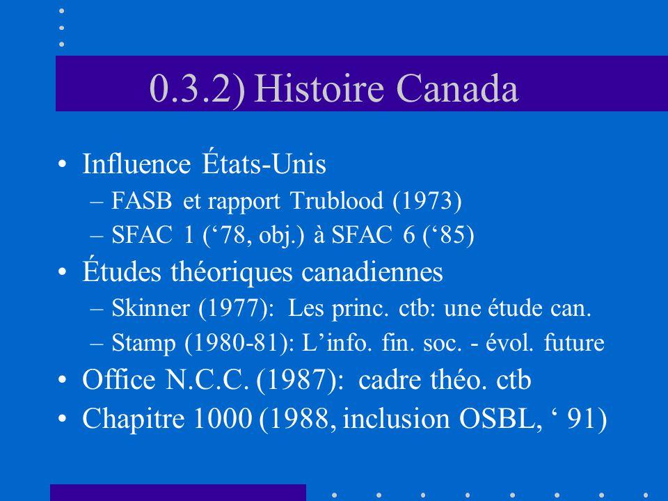 0.3.2) Histoire Canada Influence États-Unis –FASB et rapport Trublood (1973) –SFAC 1 (78, obj.) à SFAC 6 (85) Études théoriques canadiennes –Skinner (1977): Les princ.
